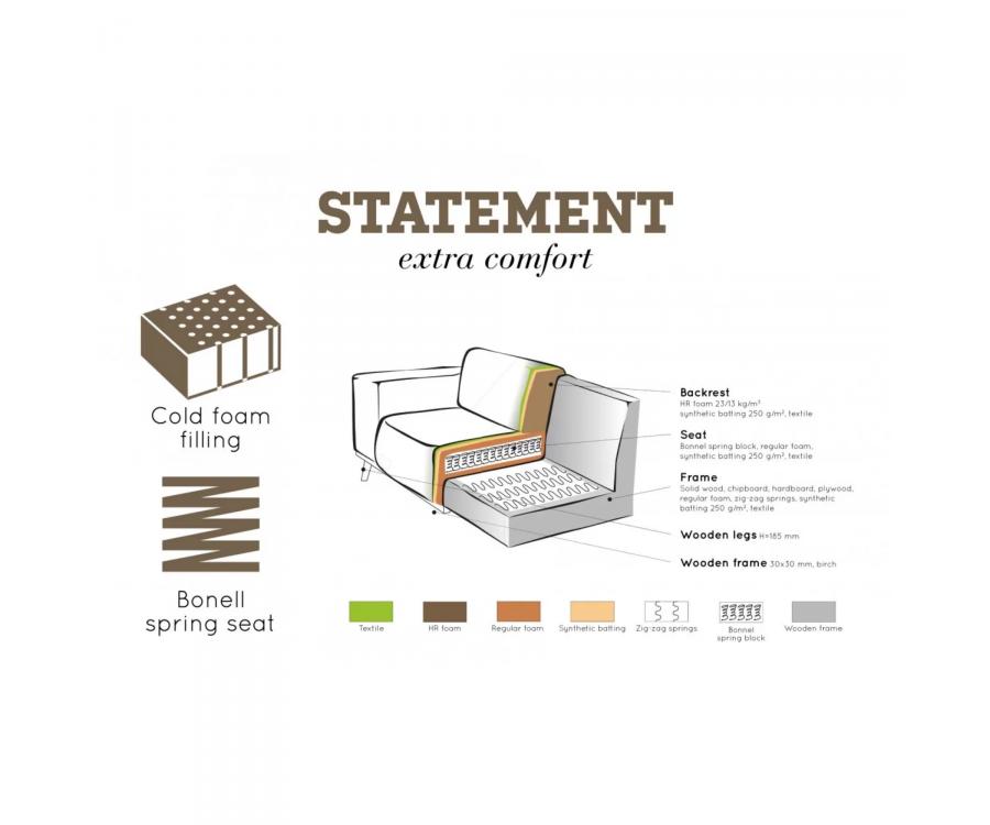 Canapé d'angle droite velours STATEMENT